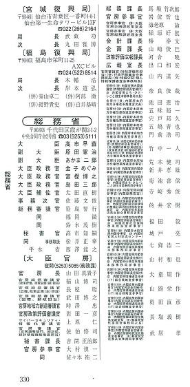 幹部職員抄録省庁